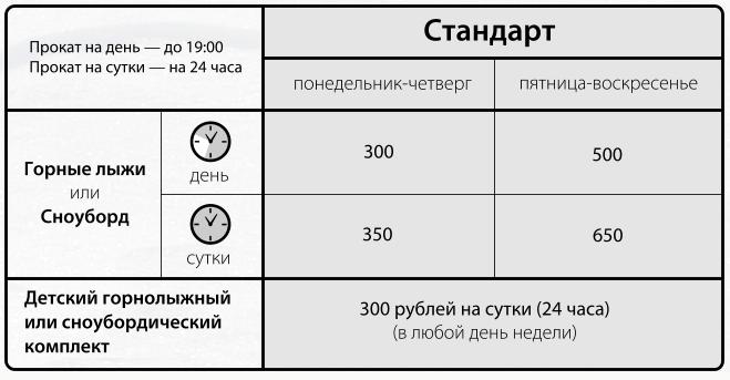 Прокат горных лыж и сноубордов в Нижнем Новгороде a503c873c15